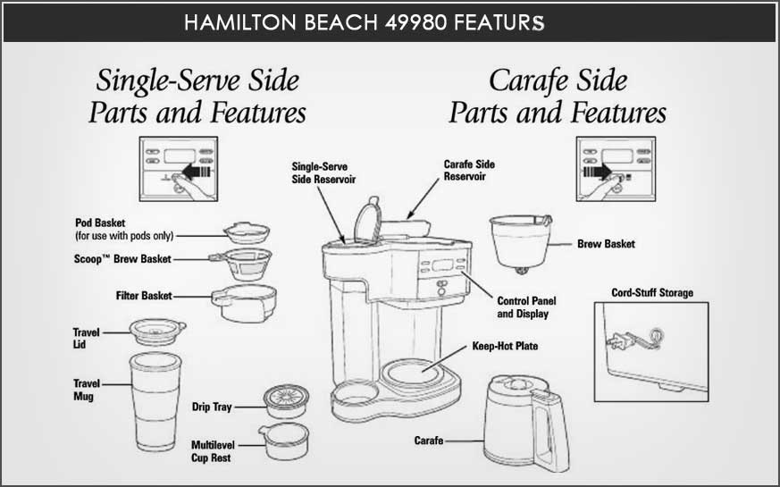 hamilton beach flexbrew cleaning instructions