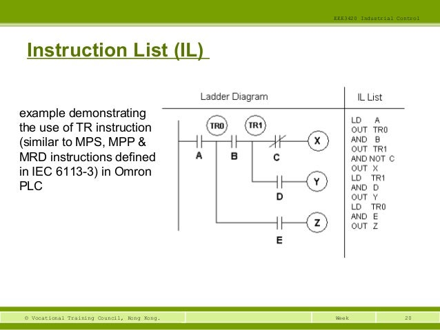 plc instruction list commands